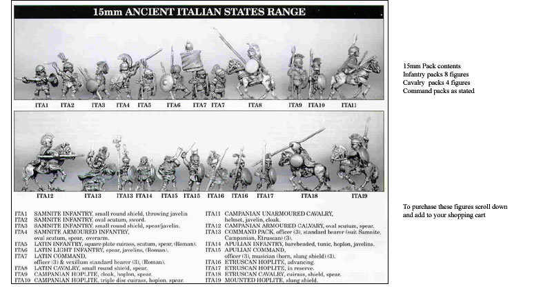 15mm Ancient Italian States